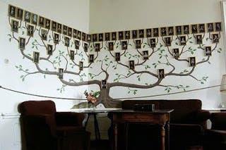 arboles-genealogicos13