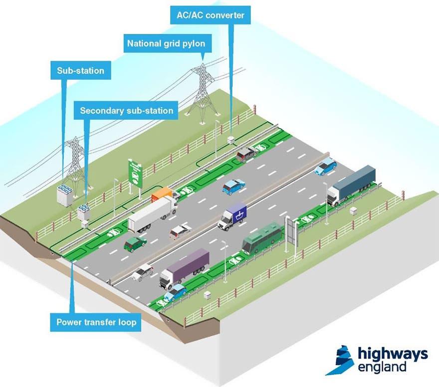 autopistas cargan carros electricos 2
