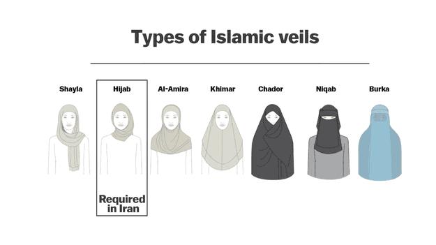 protesta-uso-de-hijab-1