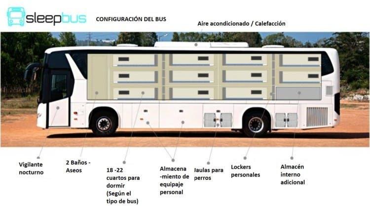 autobuses-reciclados-para-personas-sin-hogar7