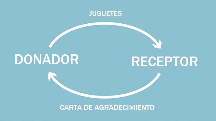 JUGUETES10