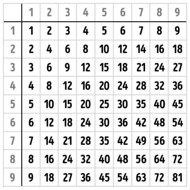 tablas-de-multiplicar-facil2