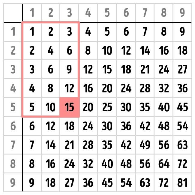 tablas-de-multiplicar-facil4