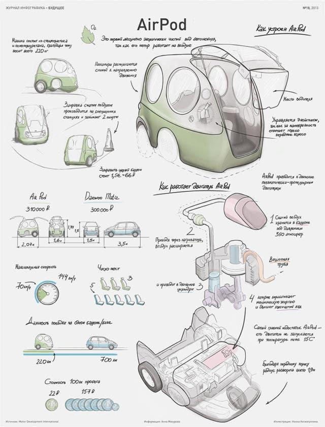 vehiculos-aire-comprimido-2